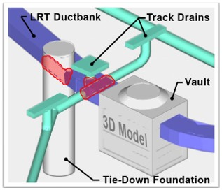 Three dimensional rendering of duct interference shows the importance of designing, and thinking, in three dimensions.
