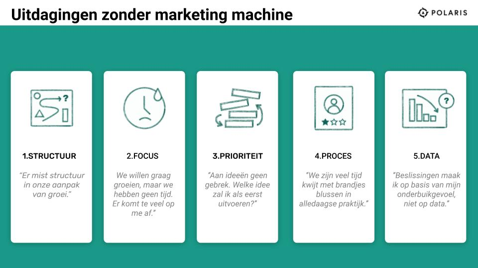 Uitdagingen zonder marketingmachine