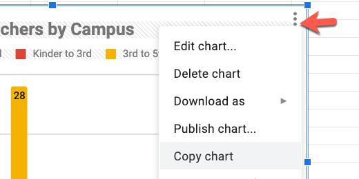 copy chart option