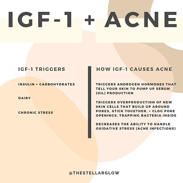 WANT TO KNOW 1 OF THE MOST IMPORTANT ACNE HORMONES?👇🏼⠀ ⠀ It's a hormone called Insulin-like Growth Factor 1 (IGF-1) and it plays a VERY important role when it comes to acne. ⠀ ⠀ WHAT IS IGF-1? 🤔⠀ ⠀ IGF-1 is a growth hormone that regulates the rate that your body creates new cells and replaces old ones. It's main role is to let your body know how many new cells to create.⠀ ⠀ HOW IGF-1 CAUSES ACNE:⠀ ⠀ ✖️Triggers hormones that tell your skin to produce more sebum (oil) 💧 ⠀ ✖️Triggers your body to overproduce new skin cells that build up around pores, stick together, and clog pore openings, trapping otherwise harmless bacteria inside 🧫 ⠀ ✖️Decreases the ability to handle oxidative stress (acne infections) 🚫 ⠀ ⠀ WHAT TRIGGERS IGF-1?⠀ ⠀ ➕Insulin + carbohydrates 🍞 ⠀ ➕Dairy 🧀 ⠀ ➕Chronic Stress 😫 ⠀ ⠀ So, just like your other hormones, the key to IGF-1 is BALANCE. Your body needs it to function properly, grow, + repair. It's TOO MUCH of it that causes issues. ⠀ ⠀ ✔️What's the solution? You can help keep it in check by reducing the above IGF-1 triggers. ⠀ ⠀ Have you noticed an improvement to your acne by reducing these IGF-1 triggers? ⠀ If not, are you going to try reducing them? ⠀ Let me know in the comments!💛