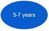 5 to 7 years.jpg