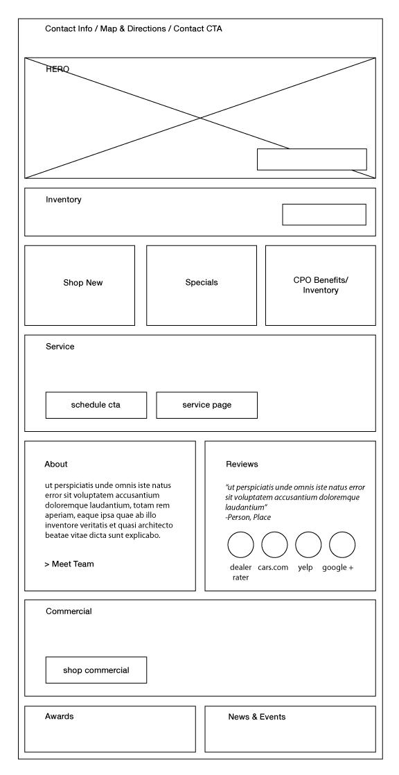 Dealership Landing Page