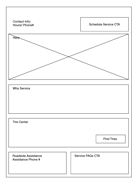 Dealership Service Landing Page