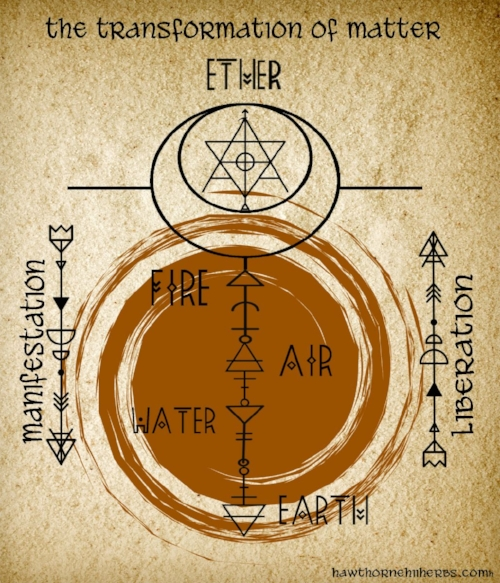 four elements made by me(1).jpg