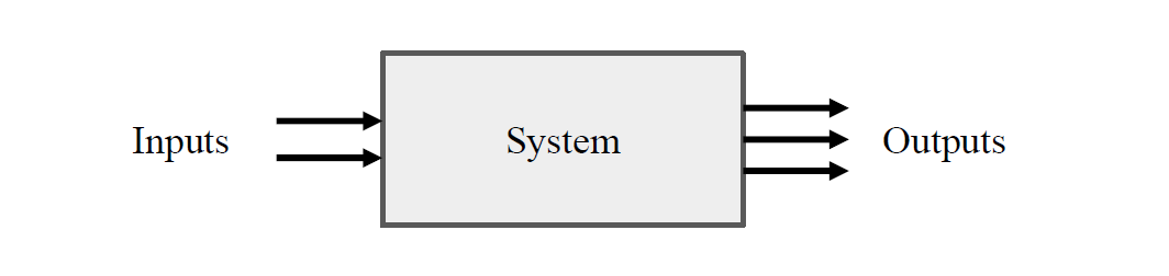 Systems.PNG