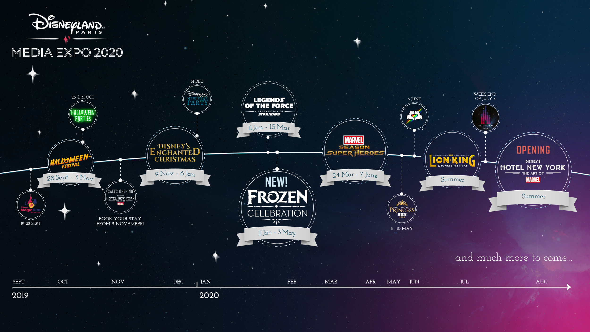 Timeline Disneyland Paris 2020.png