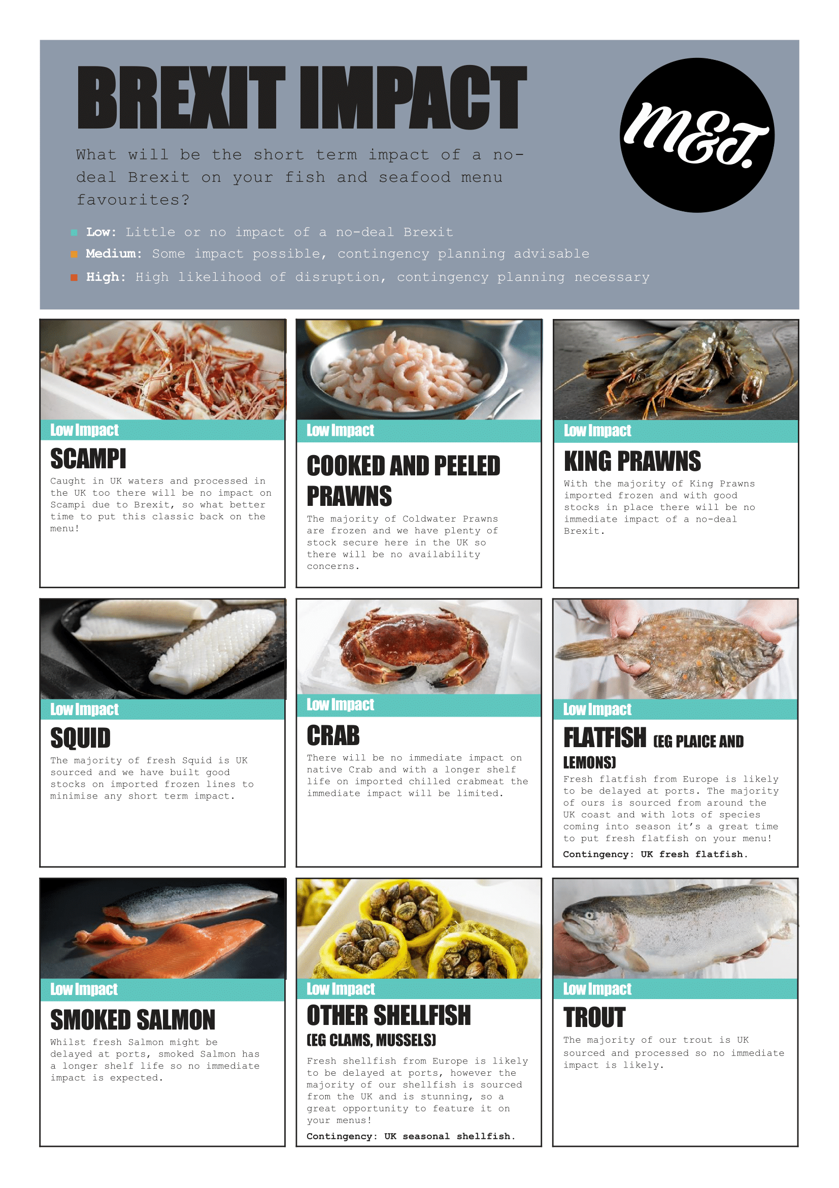 Brexit Imapct by Species - M&J Seafood-1.png