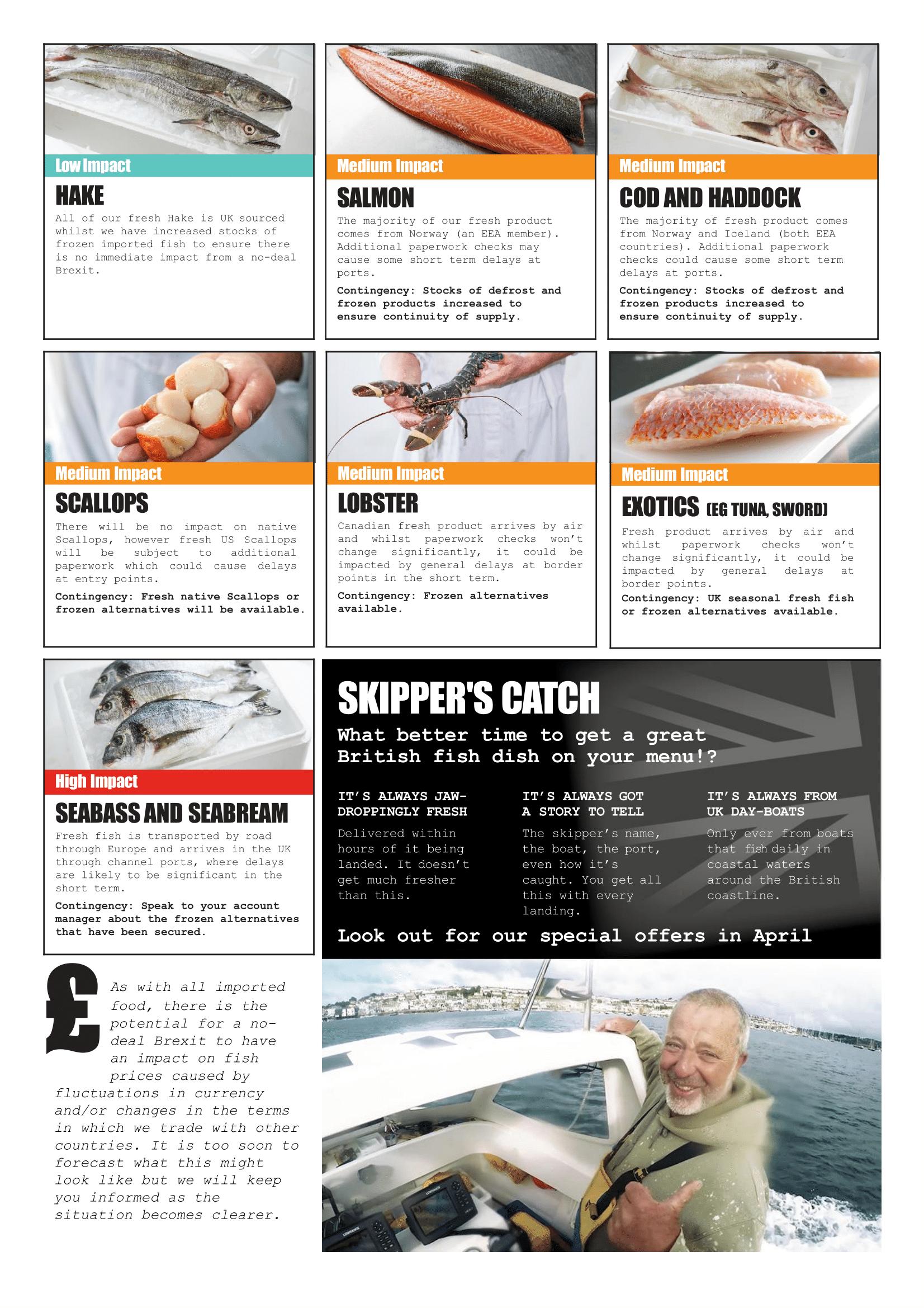 Brexit Imapct by Species - M&J Seafood-2.png