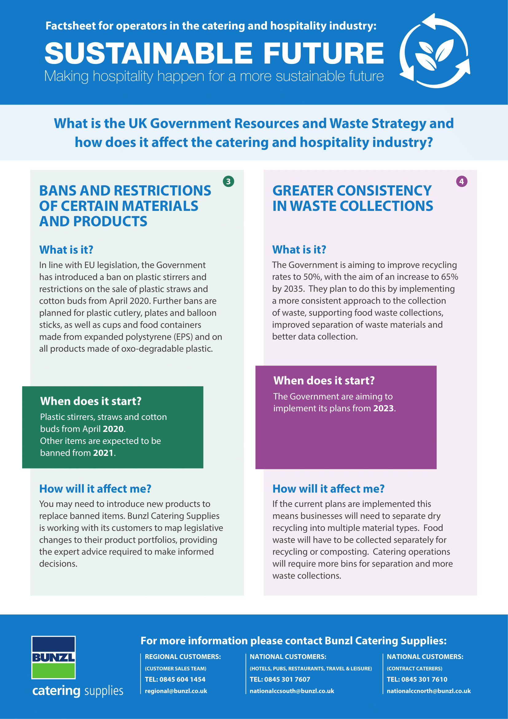 BCS SF UK Resources & Waste Strategy Aug 2019-3.png