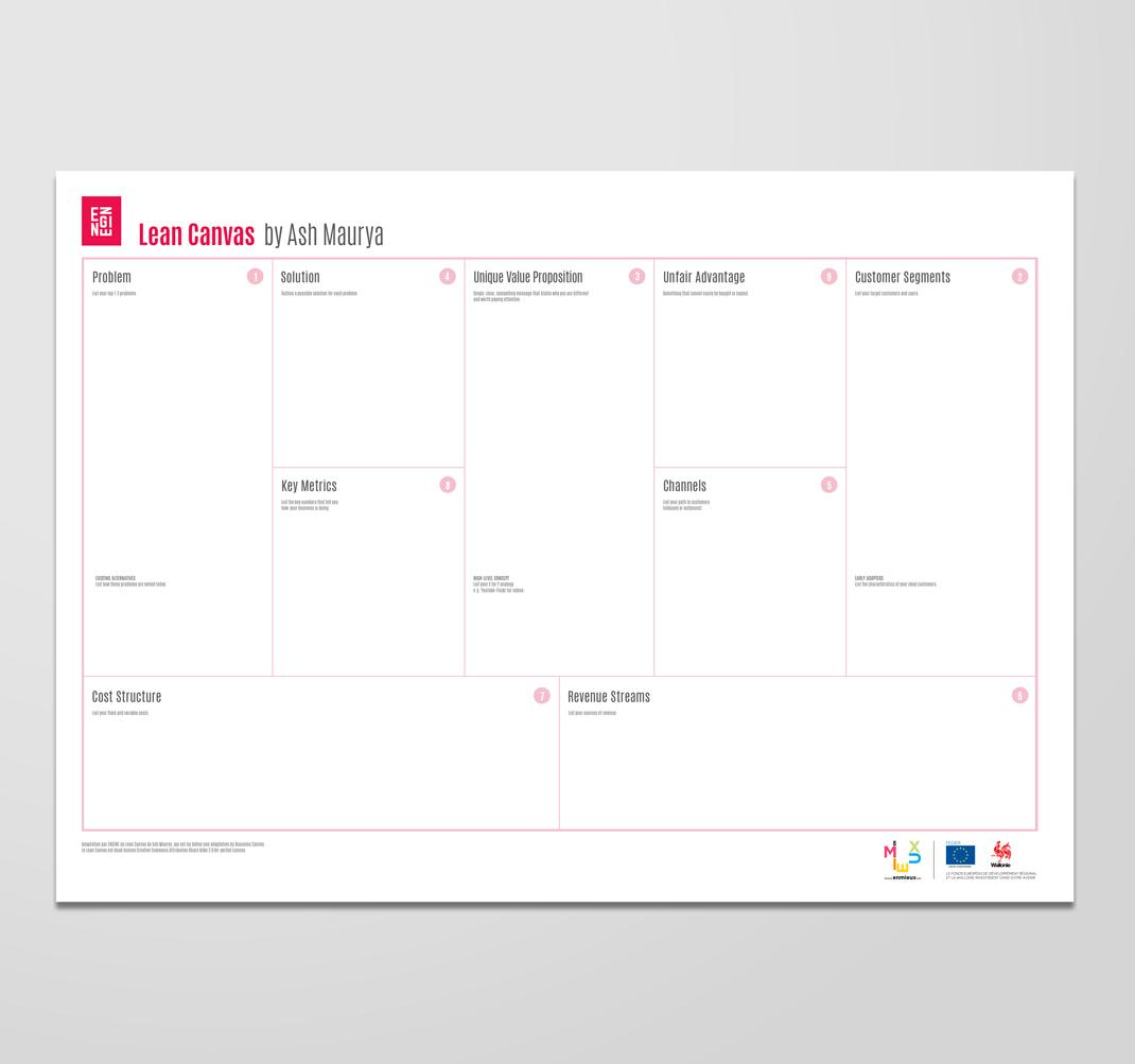 LEAN CANVAS (Ash Maurya)  Dans la lignée du Business Model Canvas, le Lean Canvas permet de visualiser vos hypothèses critiques. Les neuf cases couvrent l'ensemble des aspects business de votre startup. Son aspect visuel permet de vous focaliser sur l'essentiel et limiter tout gaspillage.