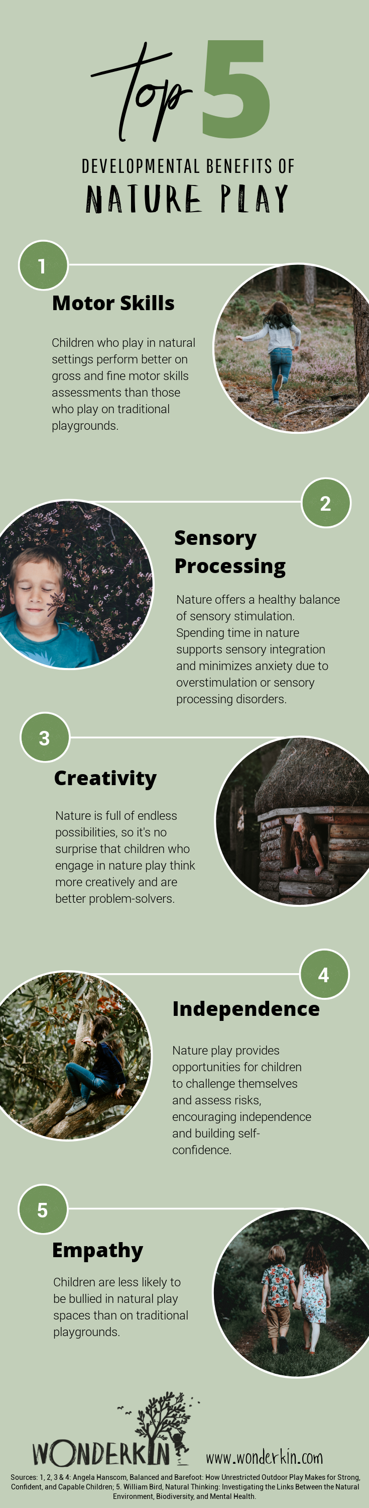 Wonderkin | Top 5 Developmental Benefits of Nature Play