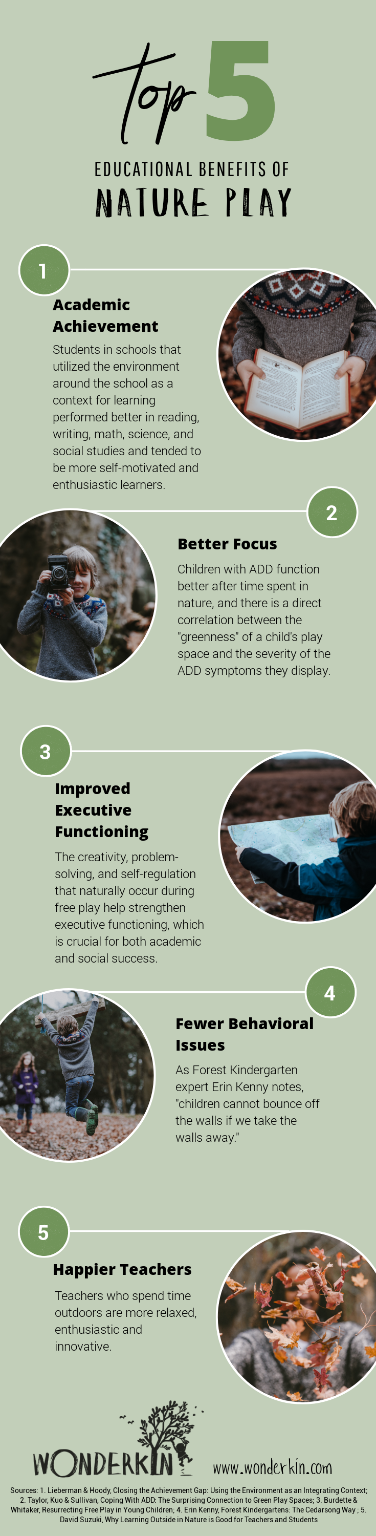 Wonderkin | Top 5 Educational Benefits of Nature Play