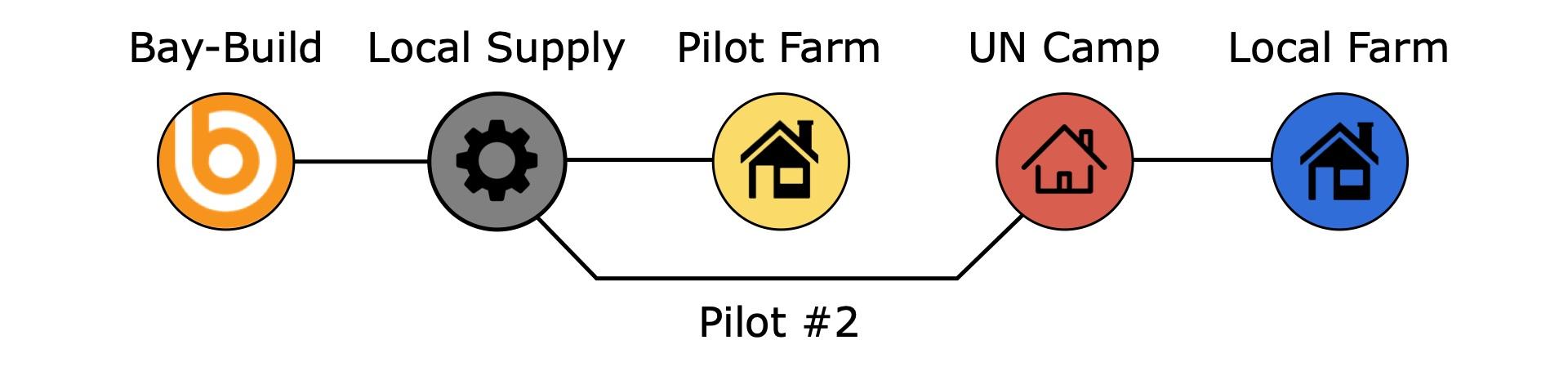 Pilot+Path+2.jpg