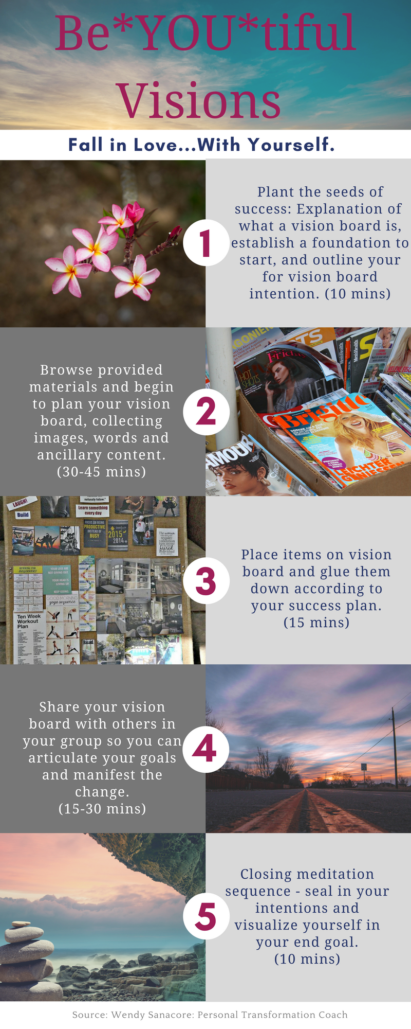 Vision Board Infographic (2).png