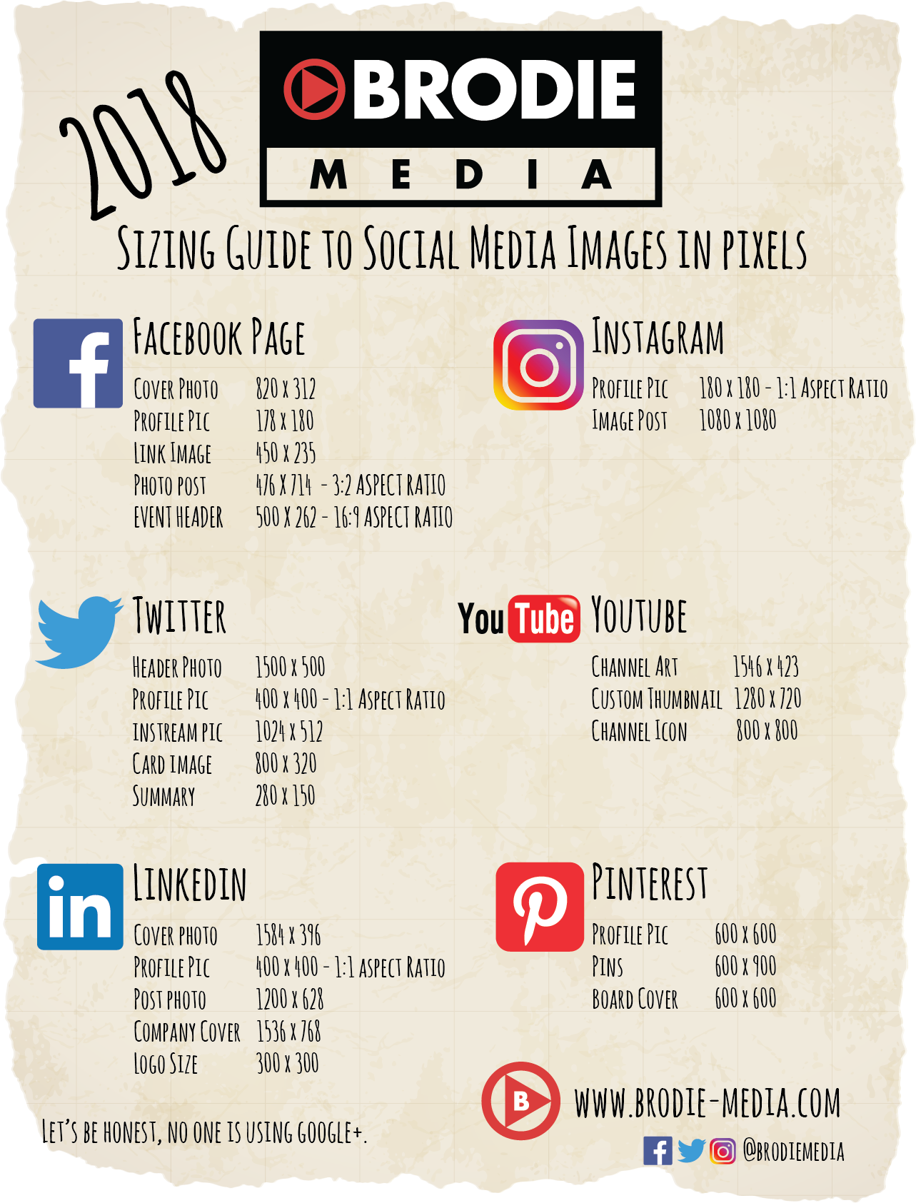 Brodie Media Social Images Size chart.png