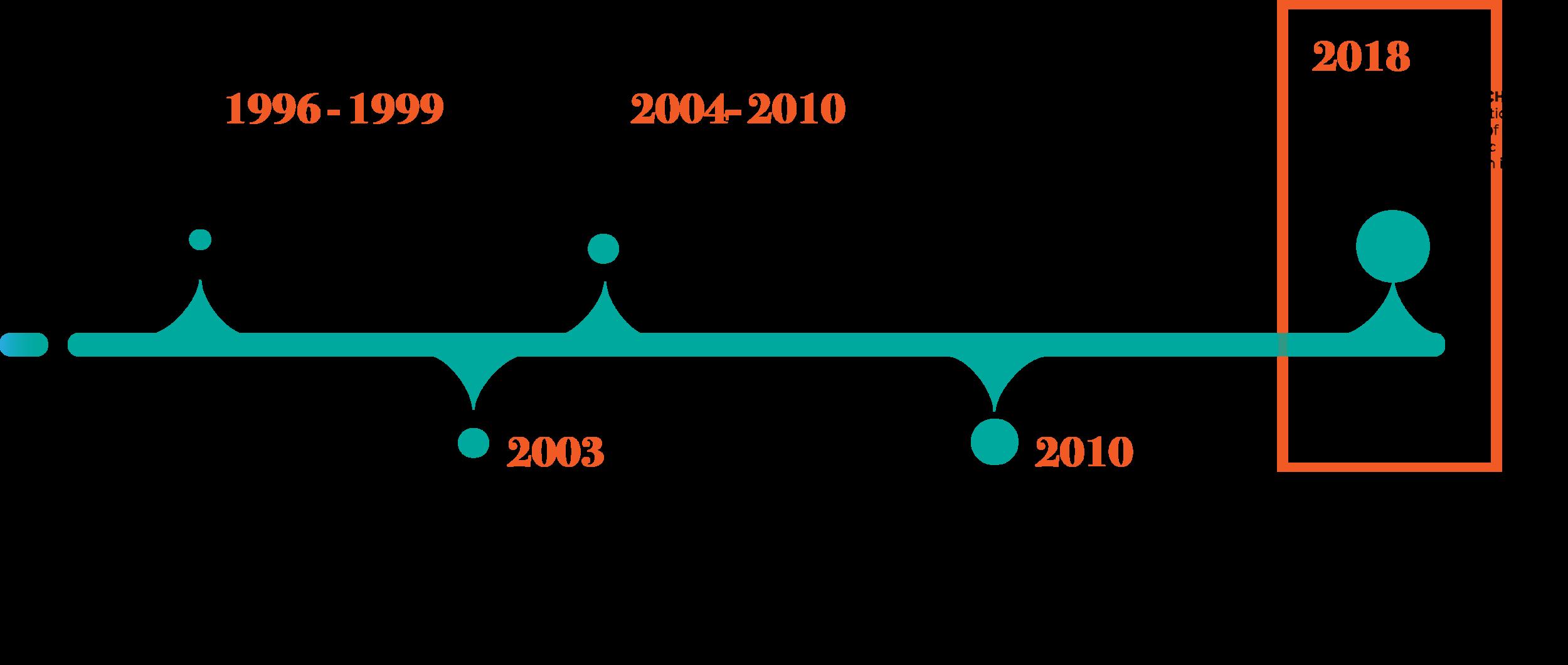 Timeline_Asset3px.png