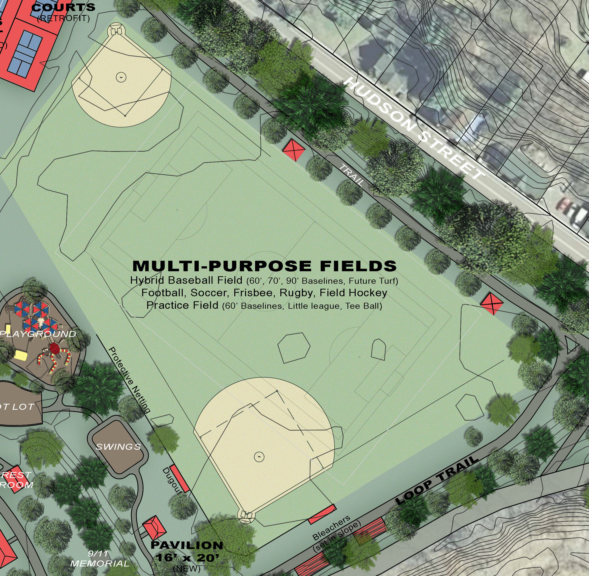 Proposed Fields -