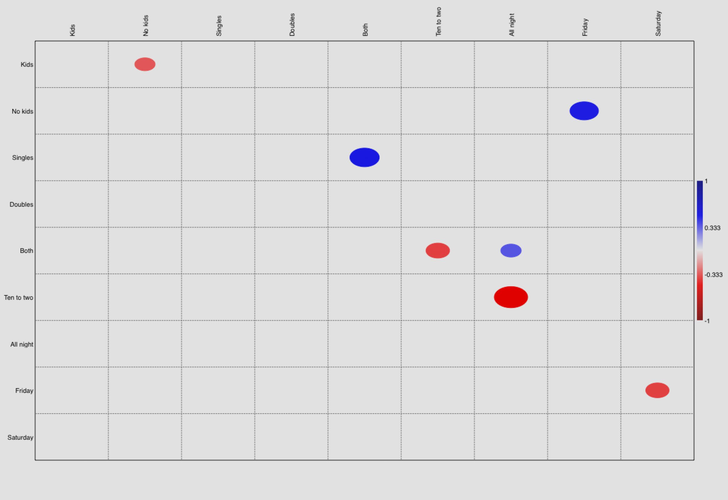 Correlation Graph.png