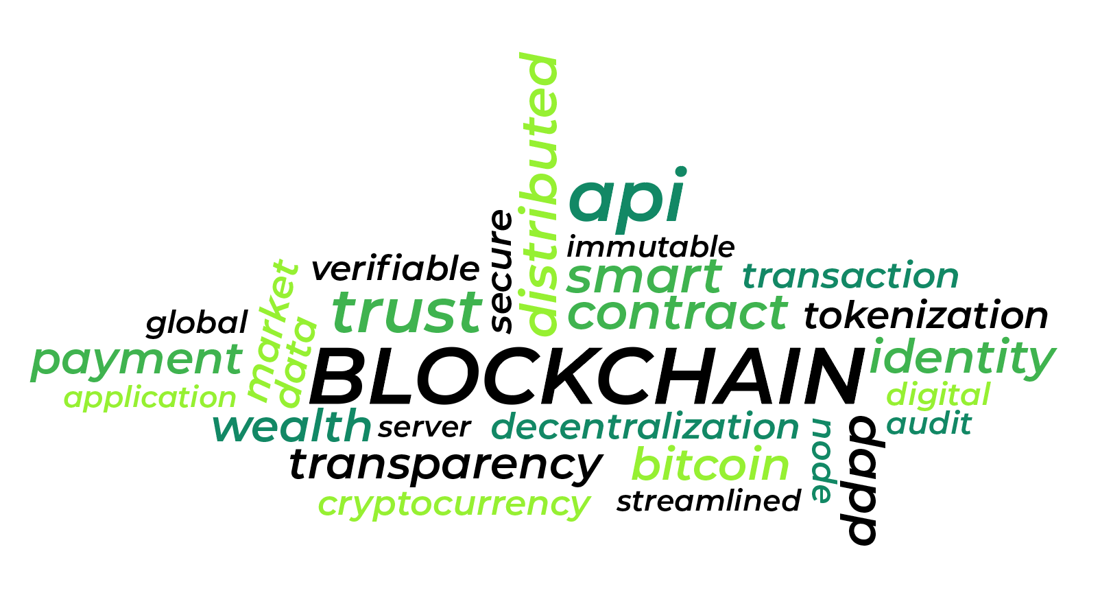 blockchain-word-map.png