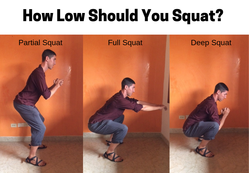 How Low Should You Squat_ - Edited.png