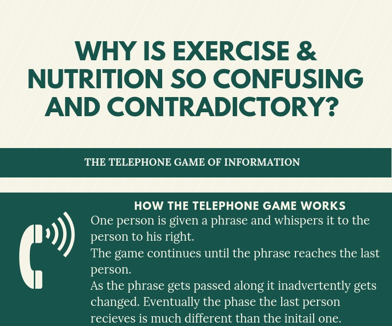 Why+is+Exercise+%26+Nutrition+So+Confusing+And+Contradictory_.jpg