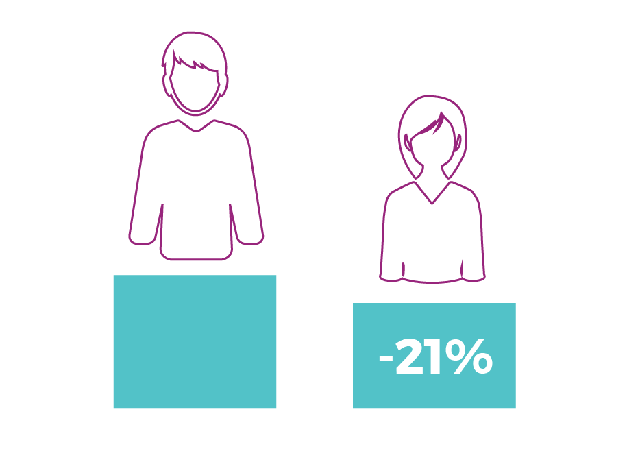 finelles-illustrations_women-vs-men-investors.png