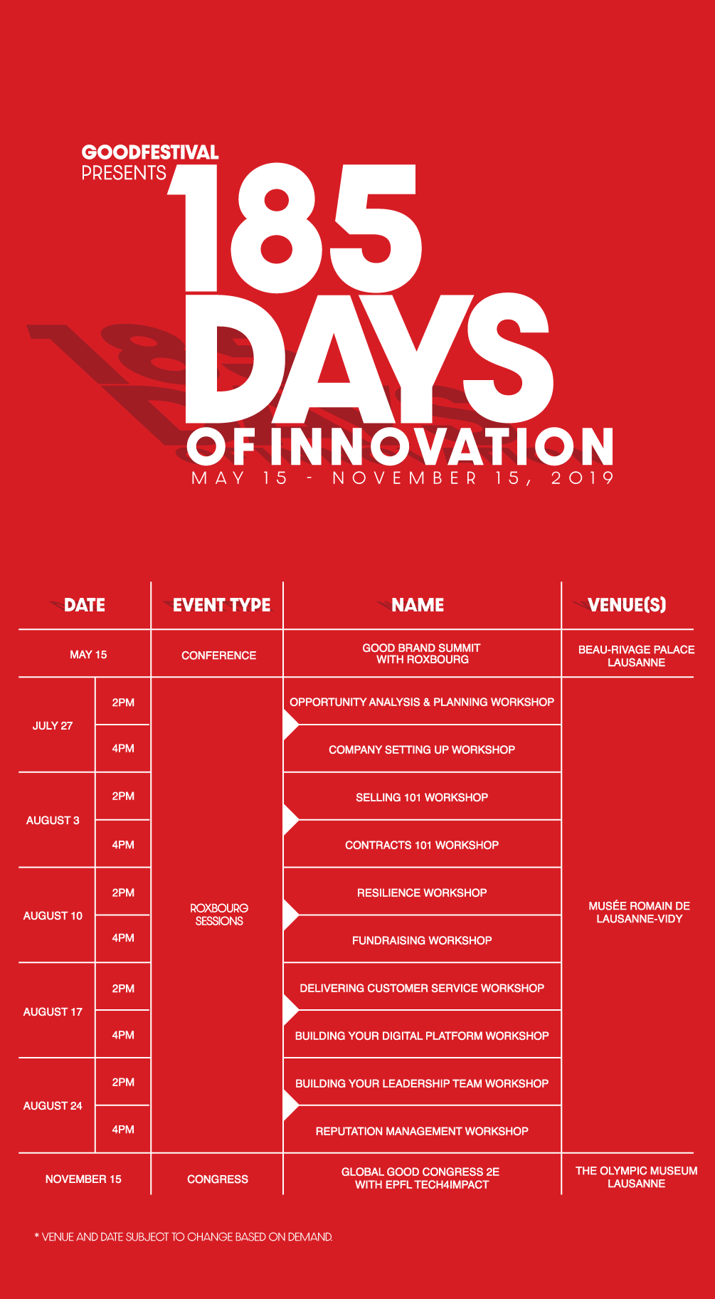 185-Days-of-Innovation_7e-22-07-19_Download.png