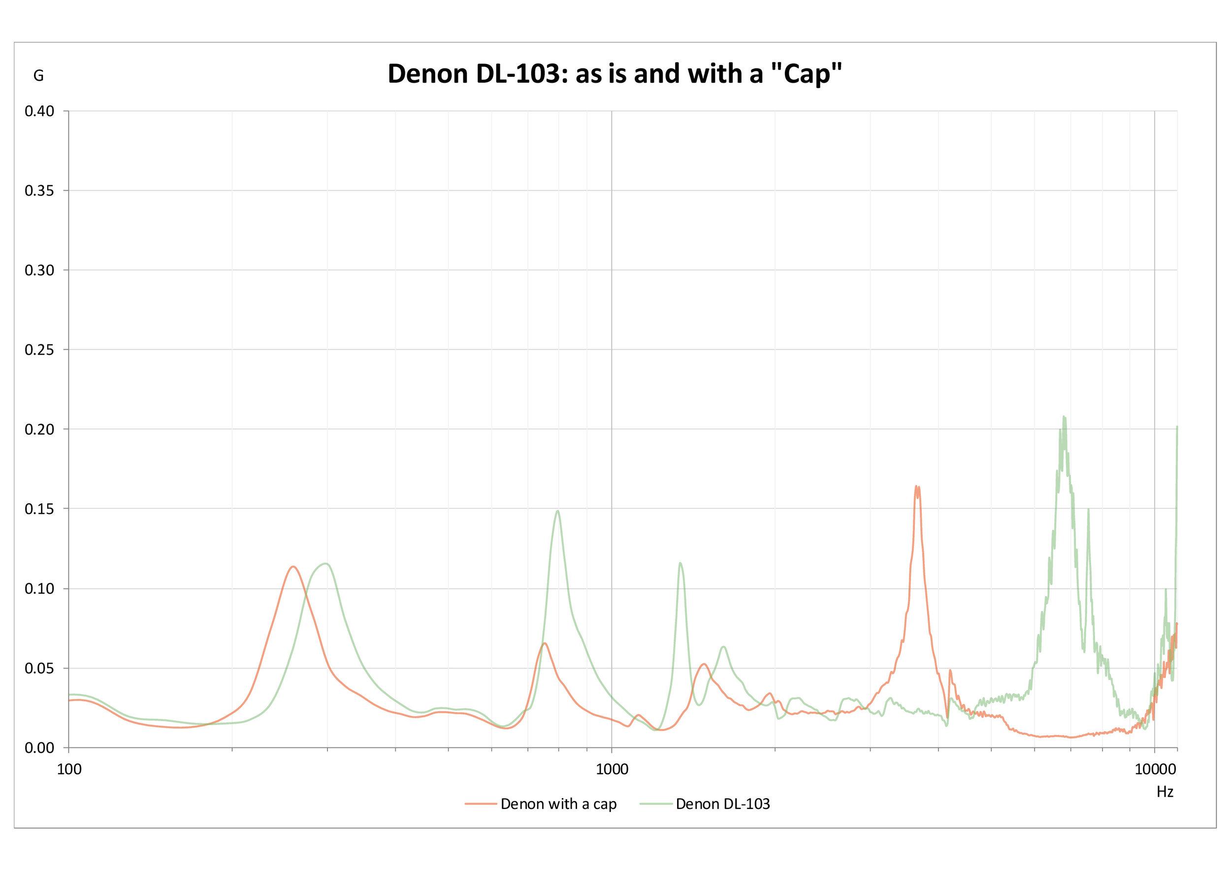 DL-103-capped.jpg