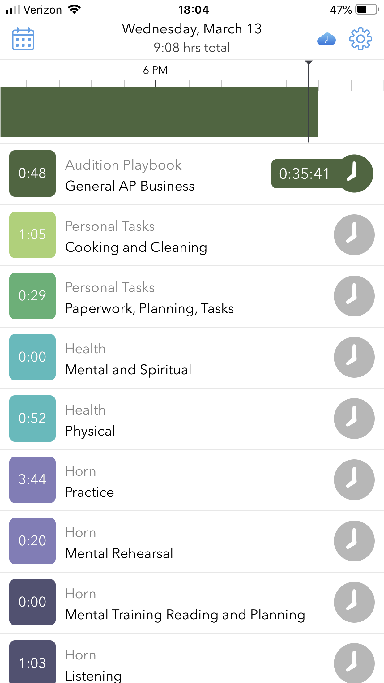 Screenshot of Hours Pro — the times on the left show how much time I have logged in each category today. At the top, an active timer is running.
