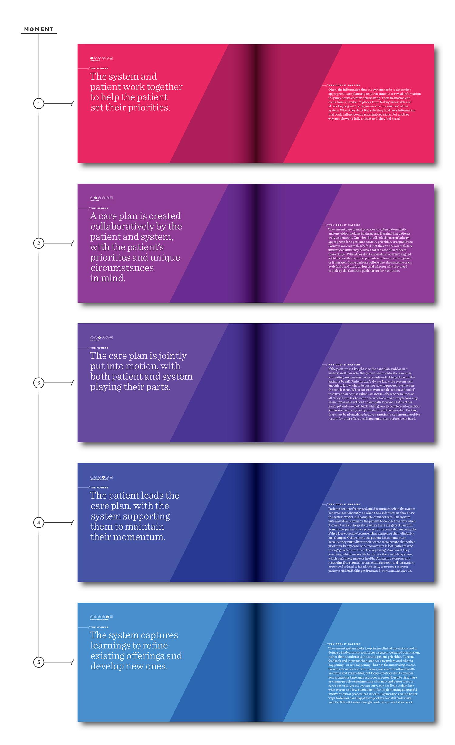 Health-Management-Blueprint.jpg