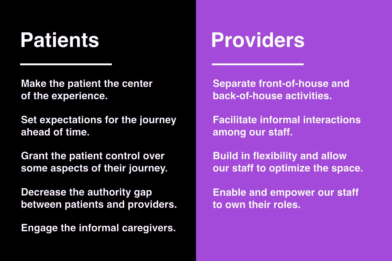Patients-Providers.jpg