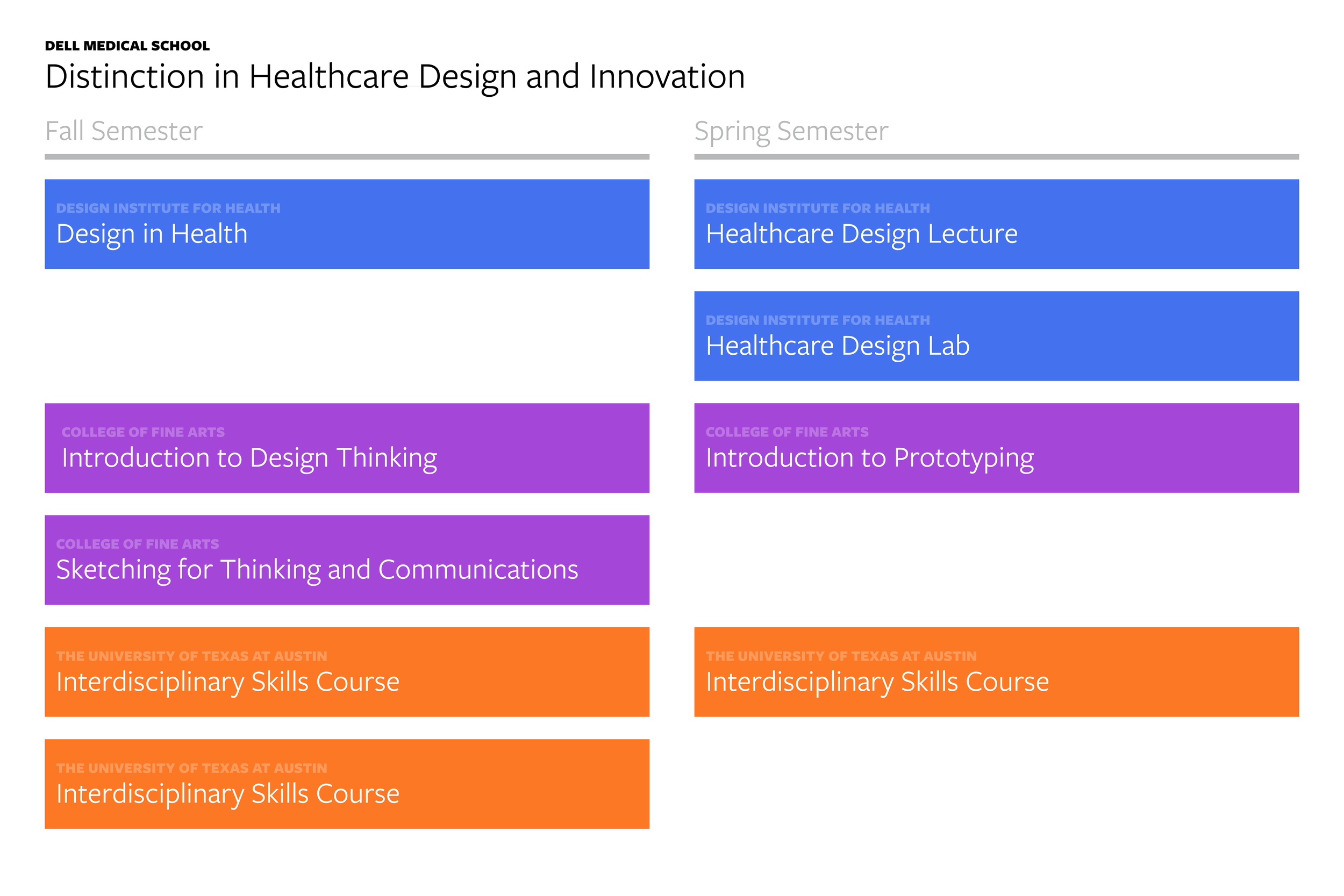 Distinction-in-Healthcare-Design-and-Innovation1.png