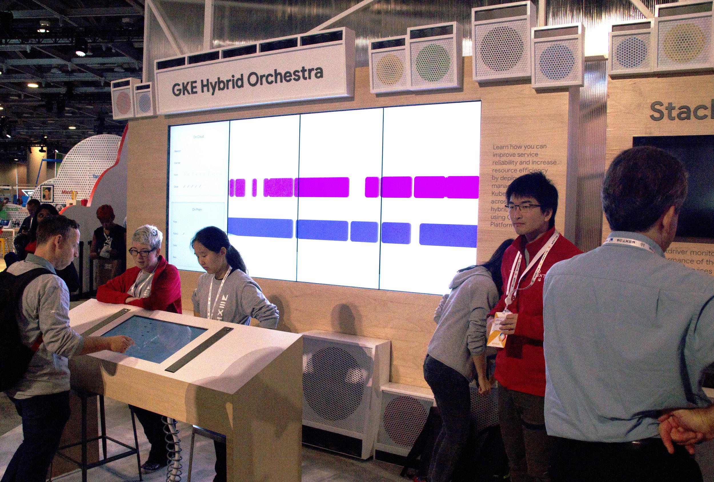GKE Hybrid Orchestra Kubernetes exhibit at Google Cloud/Next 2018.