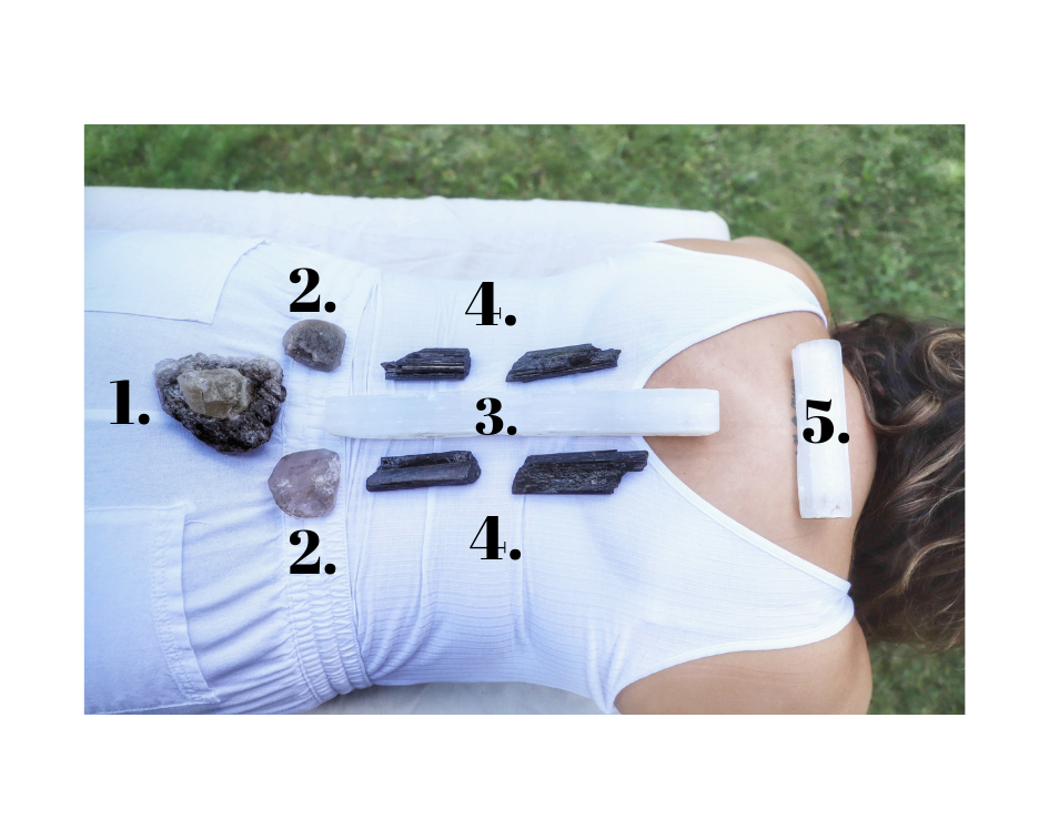 Crystal Therapy for Systemic Stress crystal diagram 1 krista-mitchell.com.png