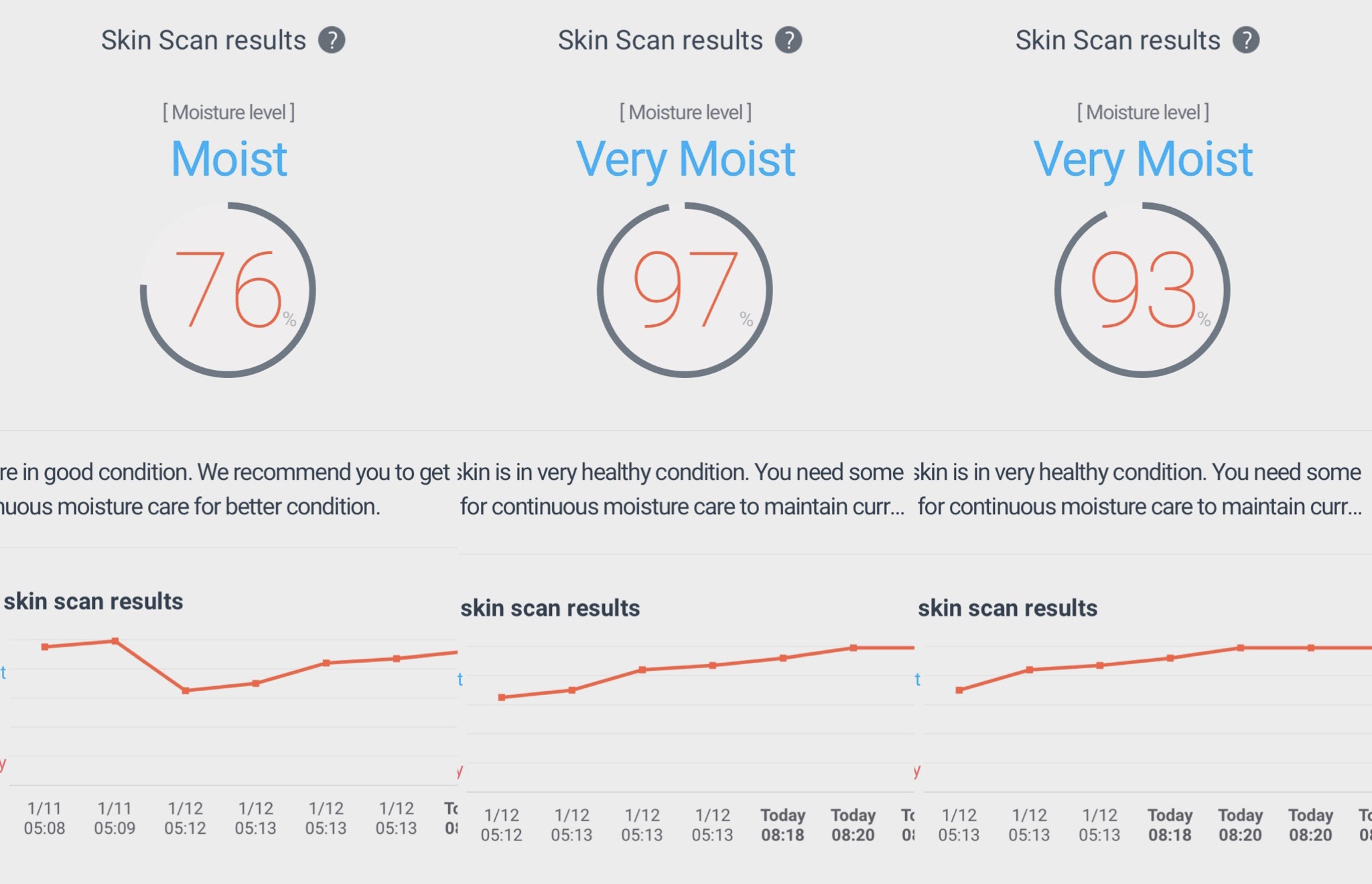 I used my Wayskin moisture meter to test out Cream Skin's abilities to moisturize my skin.