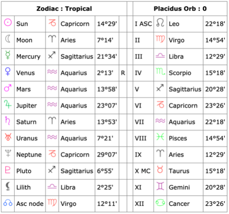 cafe-astrology-chart