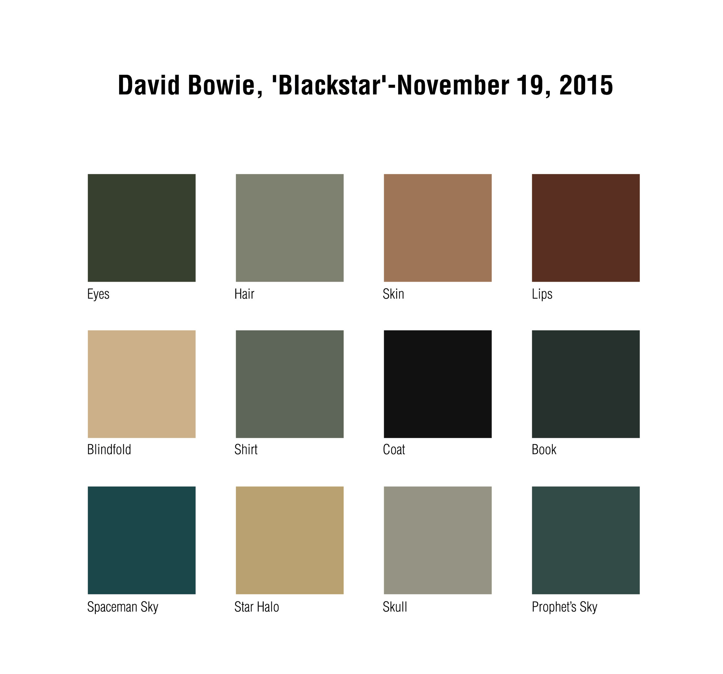 "David Bowie, ""Blackstar"" Color Palette. Video directed by  Johan Renck"