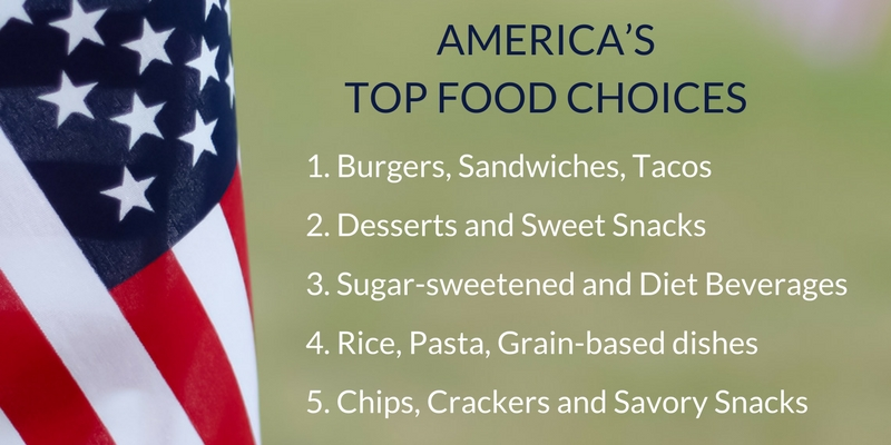 Source: Analysis of What We Eat in America (WWEIA) Food categories for NHANES 2009-10, population ages 2+