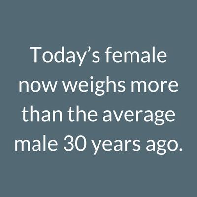 Source:  CDC