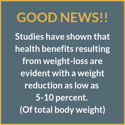 https://www.obesityaction.org/community/article-library/benefits-of-5-10-percent-weight-loss/