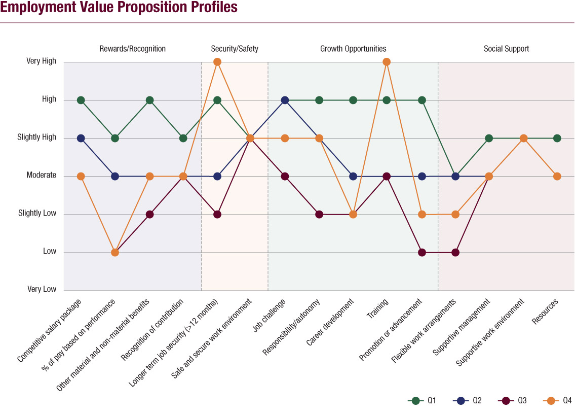 EVP-Profiles.jpg