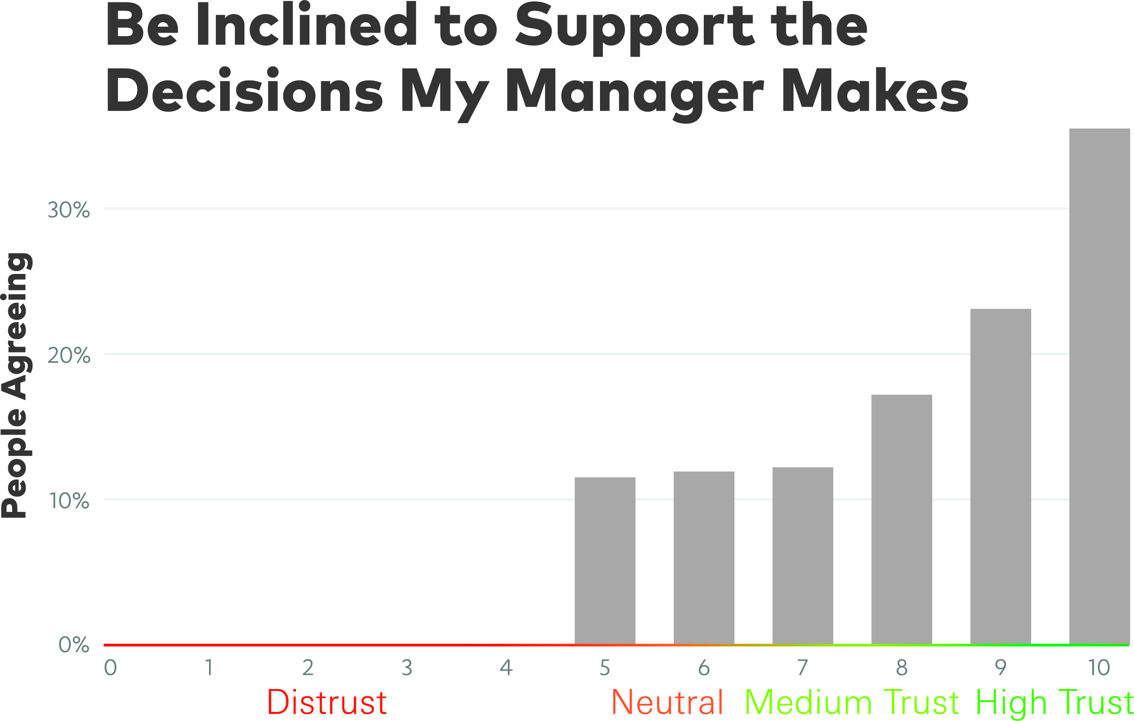 Mext_Consulting_Firm_Melbourne_Trust_Trustify_Stepping_Chart_Support_Manager.jpg