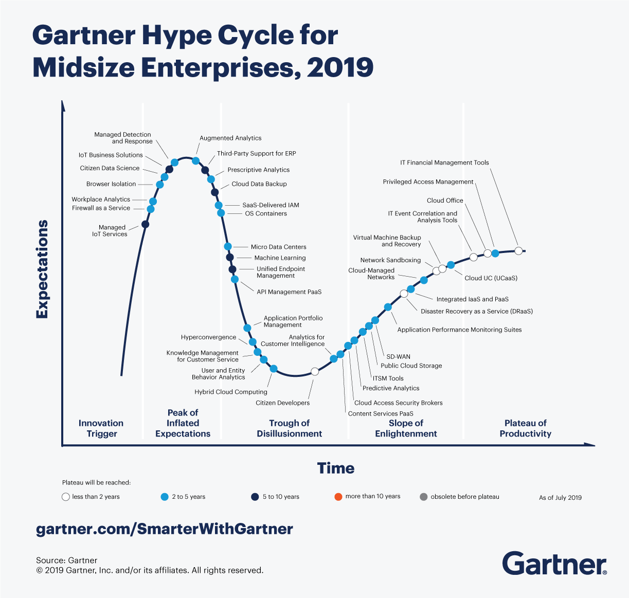 hype-curve.png