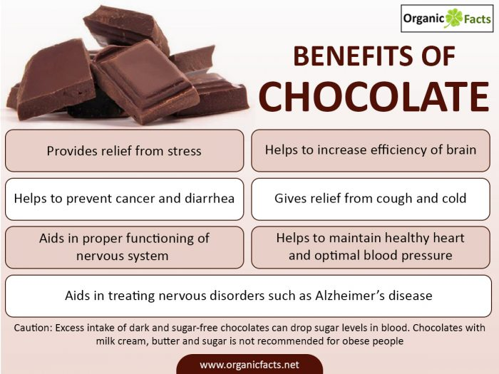 chocolateinfo1.jpg