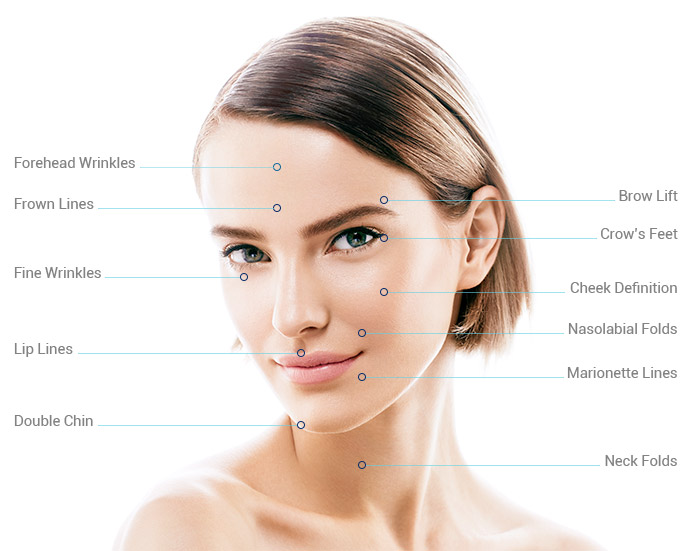 Ultraformer-facial-treatments.jpg
