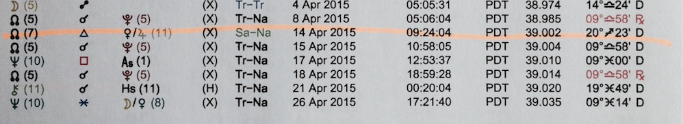The orange highlighted line is the date she told us to try to aim for during out next cycle.