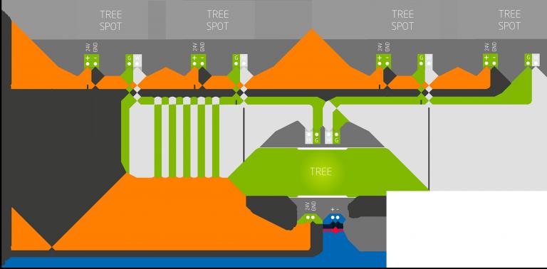DOC_Loxone_Tree_Wiring wirin.png
