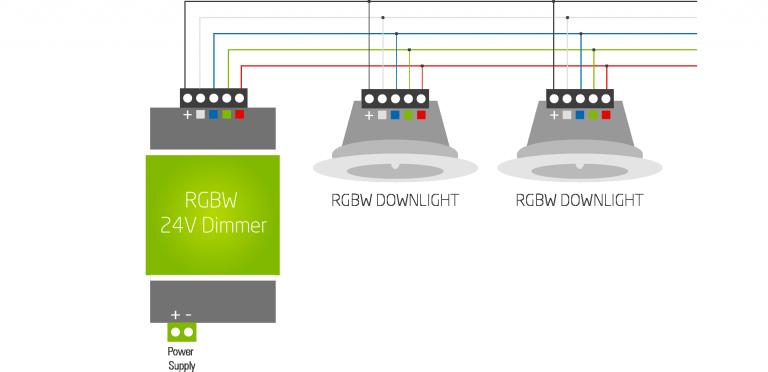 LED Ceiling Spot RGBW Cablaj.png