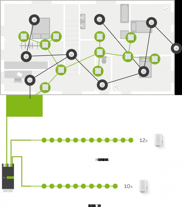 Loxone wiring-sensors-768x873.png
