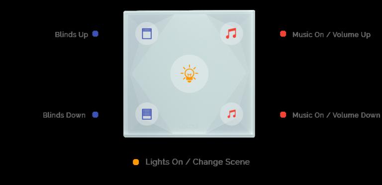 Loxone switch_standard_single_click.png